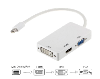 Adapters and 'mix-and-match cables